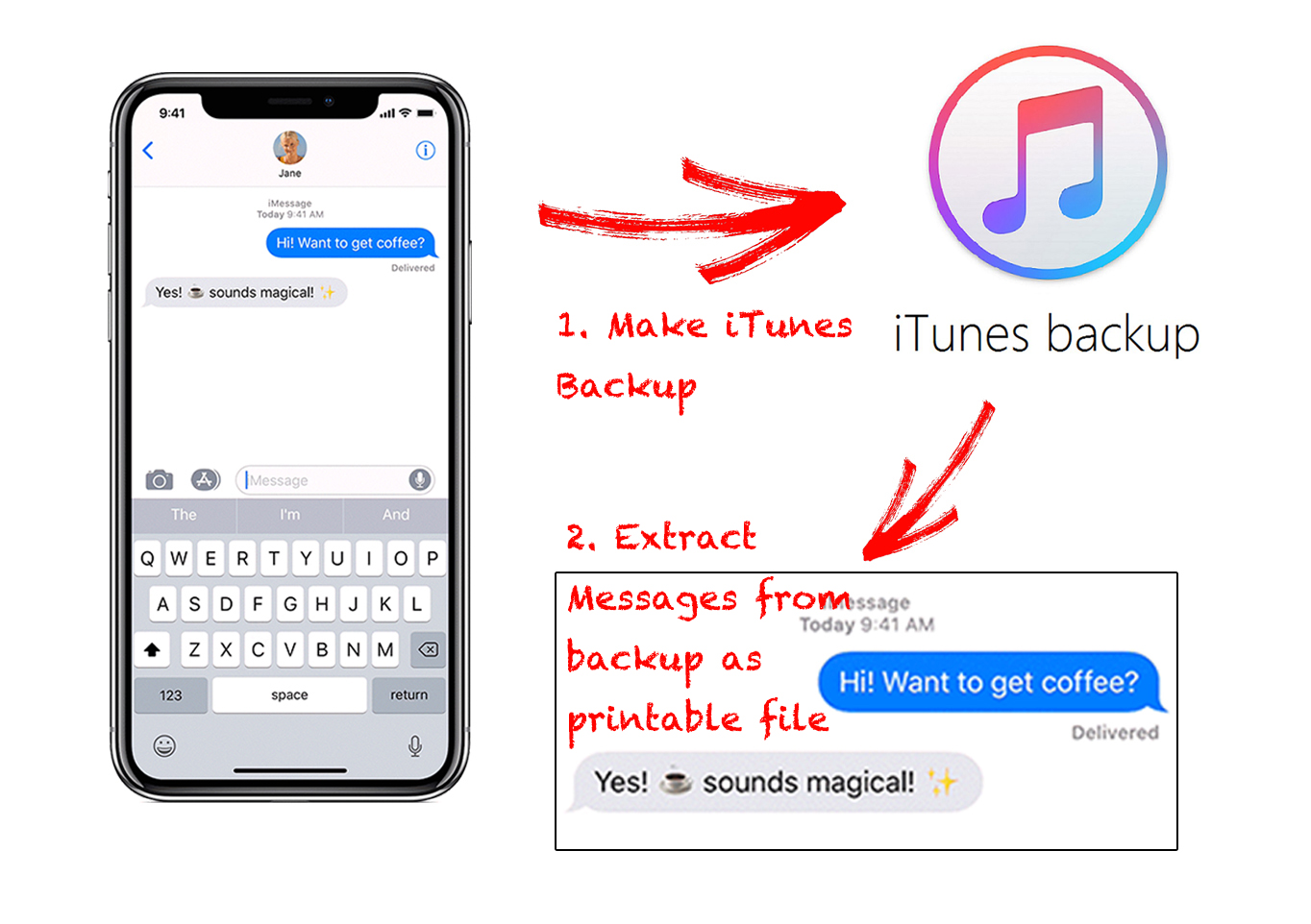 How Does iPhone Messages Transfer App Work