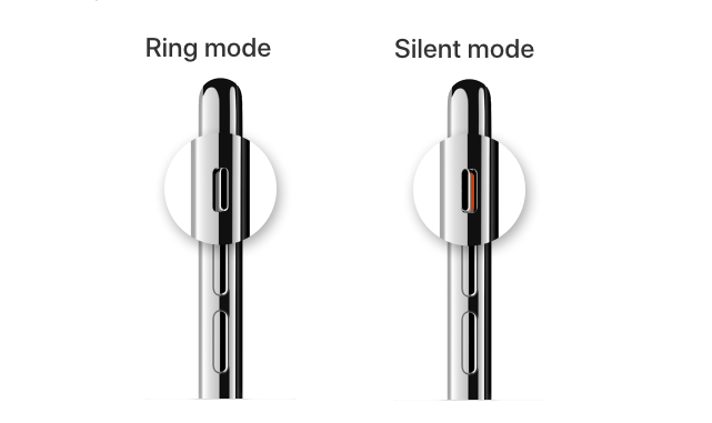 iPhone No Sound Issue - Ring/Slience Switch